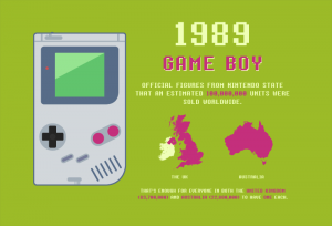 Game Boy 25th Infographic